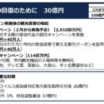 札幌市、「雪まつり」にあわせた独自の宿泊割引・市内観光施設の無料化。2021年2月にキャンペーン