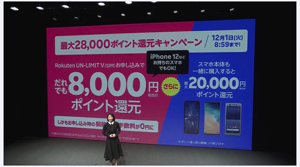 楽天モバイル:最大28,000ポイント還元