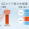 KDDI、3.5GHz帯を使った5Gサービスを12月中旬に開始