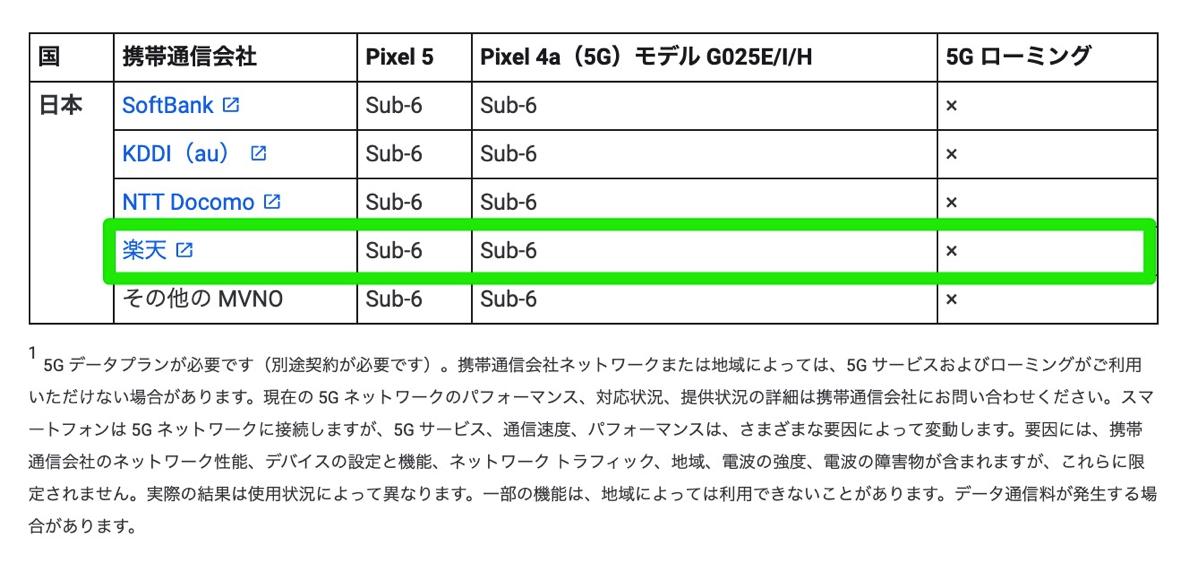 Pixel 5/4aの5G対応状況