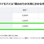 ソフトバンク↔Y!mobileの乗り換え、店舗でも2021年春から手数料完全無料に