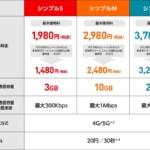 Y!mobile「シンプル20」は「シンプルL」に改訂、月額3,780円でデータ通信量20GB、1回10分の通話定額含まず