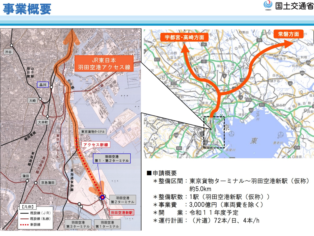 JR東日本の「羽田空港アクセス線」(東山手ルート)を認可