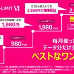 楽天モバイル、新プラン「Rakuten UN-LIMIT Ⅵ」を提供開始、段階制で月間1GB未満は料金無料