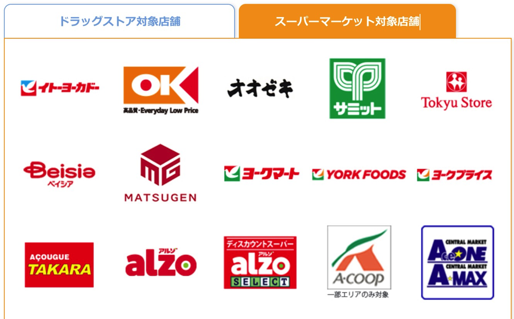 スーパーマーケット対象店舗(一部)