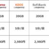 日本通信、20GBで税別1,980円の新料金プランを2月18日に提供