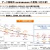 ahamoなど20GBプランは「MVNOを含めた市場に重大な影響」、総務省が接続料の値下げ要請