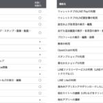 LINEMO、LINEギガフリーの対象・対象外機能の一覧を公開