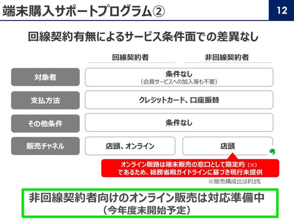 ソフトバンクユーザー以外もWebサイトから端末購入可能に