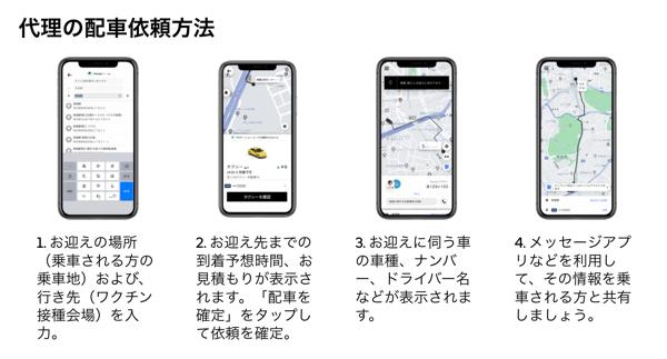 代理の配車依頼方法(Uber)