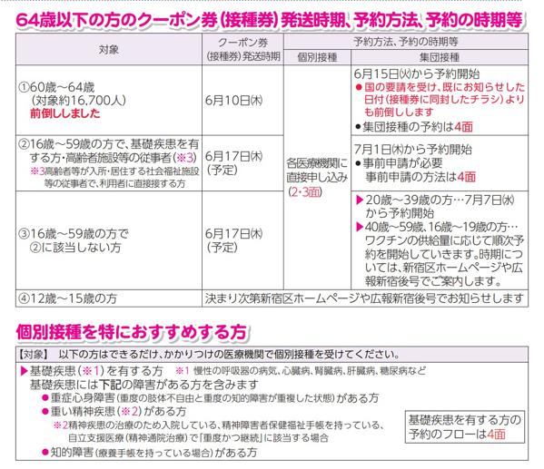 新宿区報(2021年6月10日臨時号)