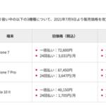 【IIJmio】Xperia 10 IIを40,150円→28,545円に値下げ、単体購入も可能(7月9日から)