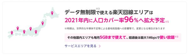 楽天モバイル:人口カバー率96%を21年夏→21年内に