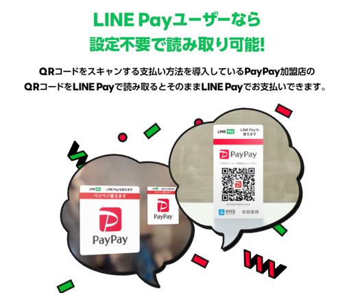 PayPay加盟店に設置されるQRコードを読み取りしてLINE Payで支払