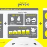 【povo】基本料金が0円の新プラン、トッピングは3GBが990円・24時間使い放題330円など