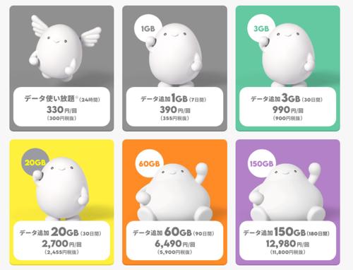 povo2.0、データトッピング(全6種)