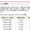 ドコモ:新しい『端末購入サポート』の解除料金は利用月数に関係無く一律