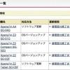 ドコモ、Xperia Z2/Z3/Z3 Compact向けにAndroid 5.0を配信開始