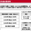 格安SIMの契約事務手数料が値上がり、事務手数料節約にはAmazonで「SIMパッケージ」が1,000円以下なのでオススメ